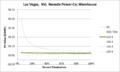 SVWarehouse Las Vegas NV Nevada Power Co.png