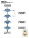 03HICEncroachmentPermit.pdf
