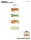 03CODAccessPermit (1).pdf