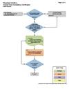 13-OH-c - H -Coastal Zone Consistency Certification 2017-05-08.pdf