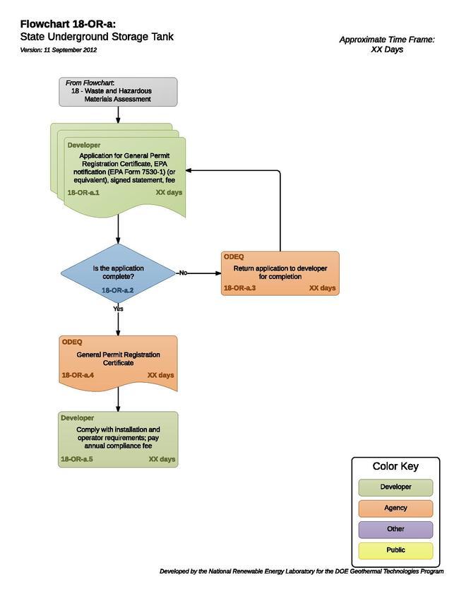 18ORAStateUndergroundStorageTank (1).pdf