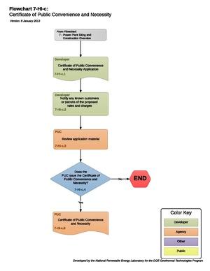 07HICCertificationOfPublicConvenienceAndNecessity.pdf