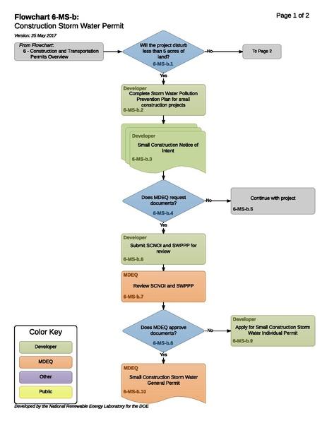 File:6-MS-b - H - Construction Storm Water Permit 2017-05-25.pdf