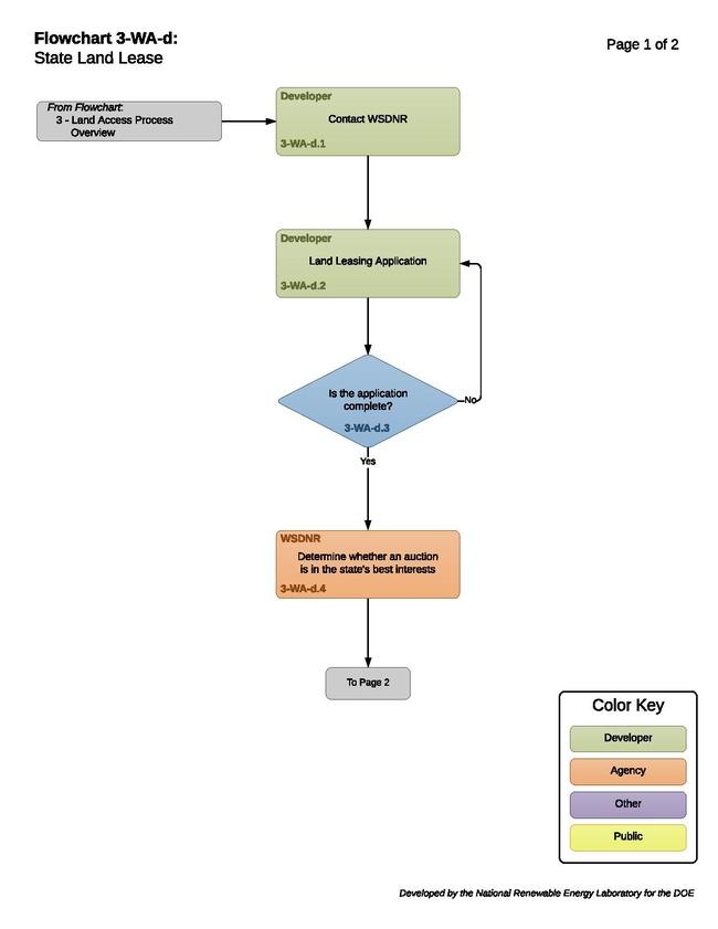 3-WA-d - State Land Lease.pdf