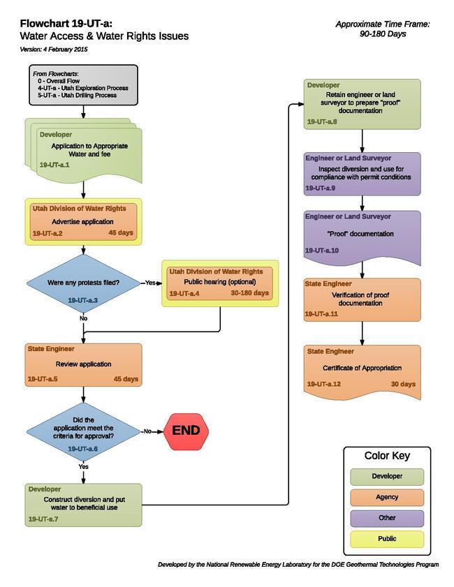 19UTAWaterAccessWaterRightsIssues (8).pdf