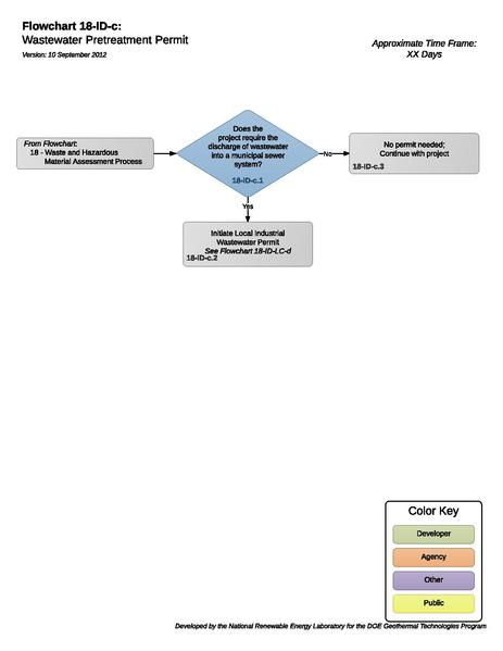 File:18IDCWastewaterPretreatmentPermit.pdf
