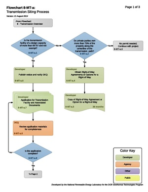 08MTATransmission (3).pdf