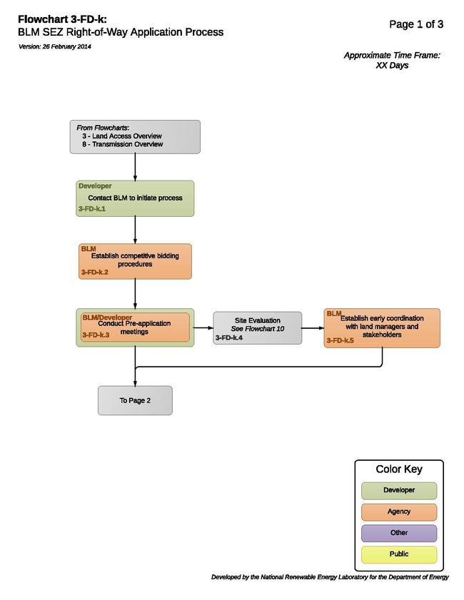 Solar 03-FD-k - BLM SEZ Right-of-Way Application Process.pdf