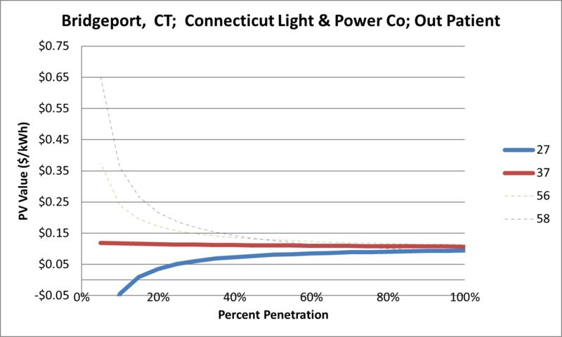 File:SVOutPatient Bridgeport CT Connecticut Light & Power Co.png