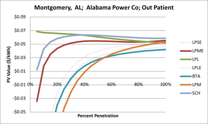File:SVOutPatient Montgomery AL Alabama Power Co.png