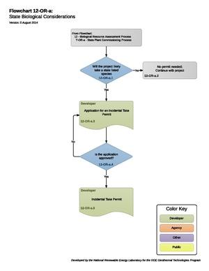 12ORAStateFloraFaunaConsiderations.pdf