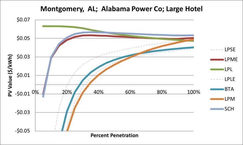 File:SVLargeHotel Montgomery AL Alabama Power Co.png