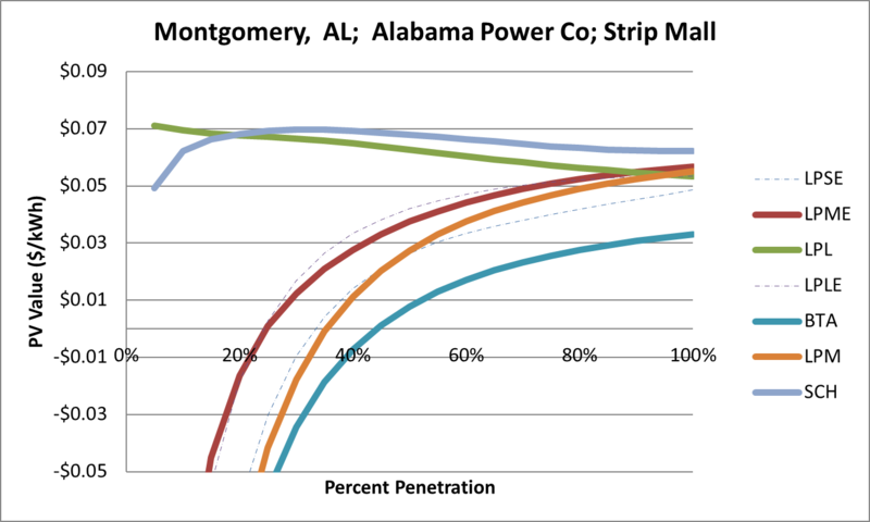 File:SVStripMall Montgomery AL Alabama Power Co.png