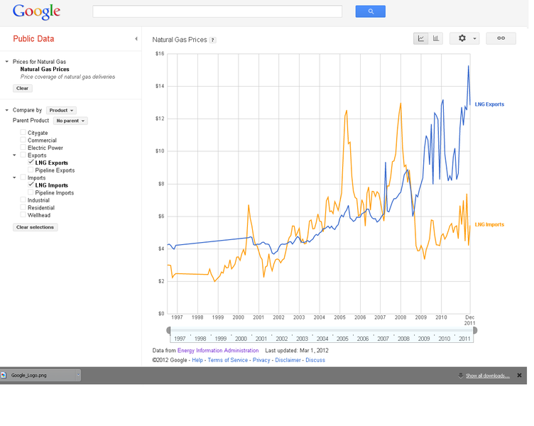 File:Nat gas prices screenshot.PNG