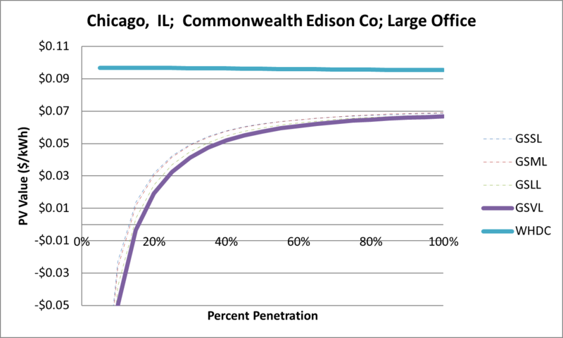 File:SVLargeOffice Chicago IL Commonwealth Edison Co.png