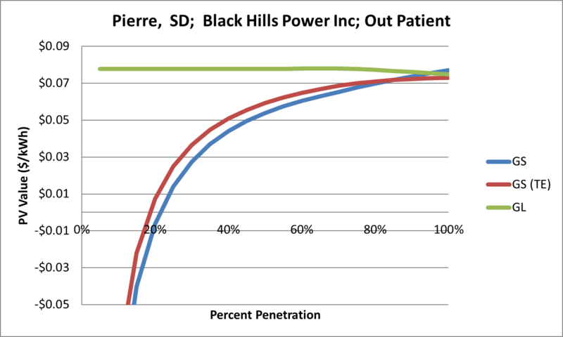 File:SVOutPatient Pierre SD Black Hills Power Inc.png