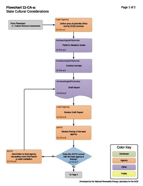 File:11CAAStateCulturalConsiderations.pdf