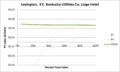 SVLargeHotel Lexington KY Kentucky Utilities Co.png