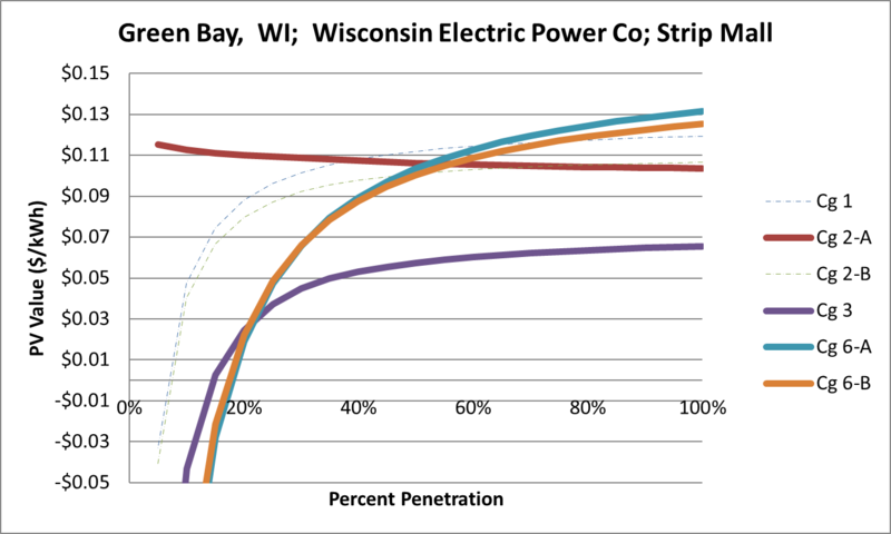 File:SVStripMall Green Bay WI Wisconsin Electric Power Co.png