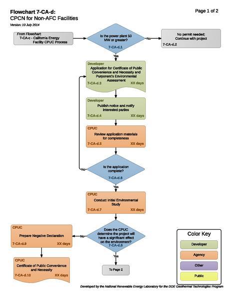 File:07CADCPCNForSmallPowerPlantExemption.pdf