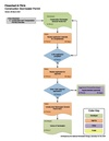 6-TN-b - H- Construction Stormwater Permit 2017-09-29.pdf