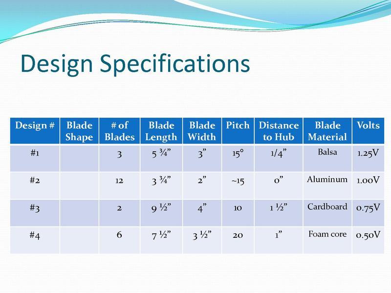 File:Wind turbine design specifications.pdf