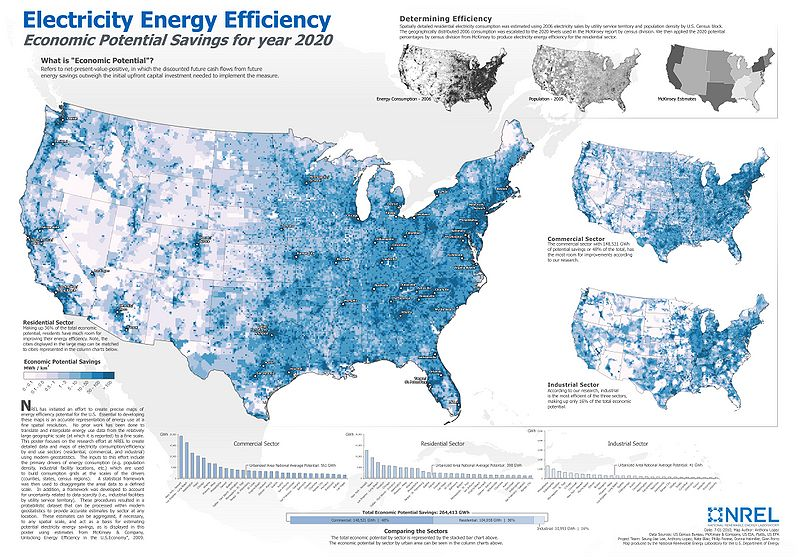 File:NREL-Electric-Energy-Efficiency-Poster.jpg