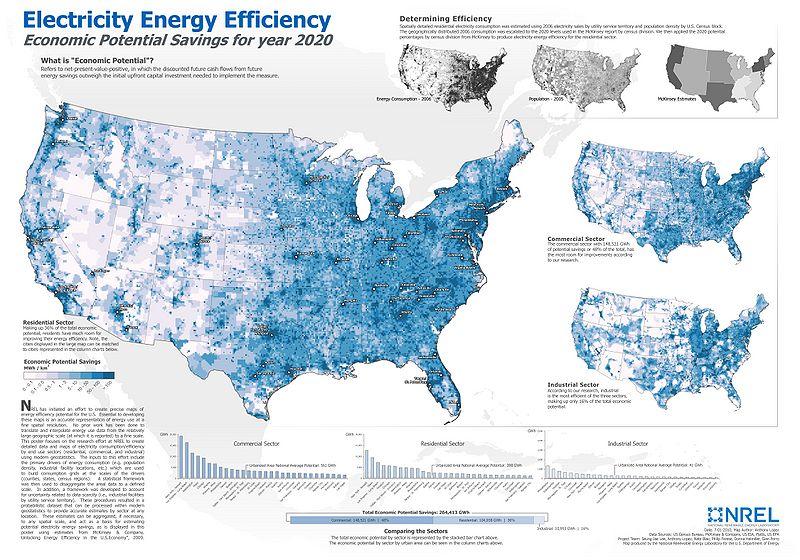File:NREL-Electric-Energy-Efficiency-Poster.jpg
