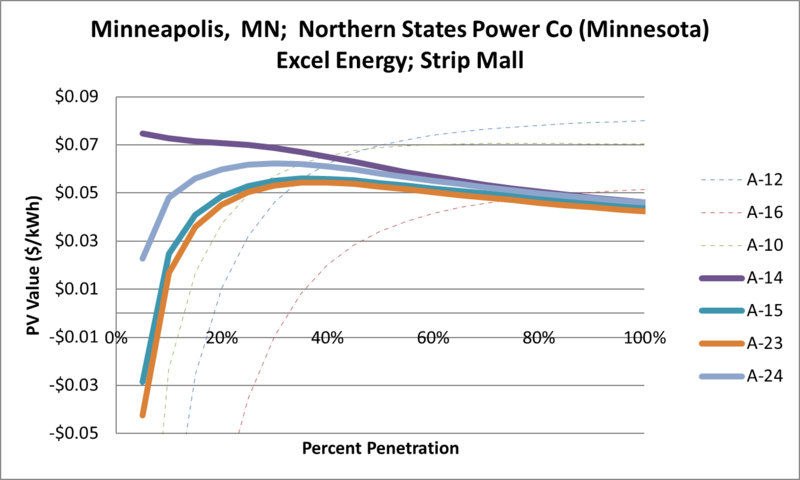 File:SVStripMall Minneapolis MN Northern States Power Co (Minnesota) Excel Energy.png