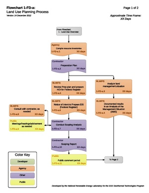 01-FD-a - LandUsePlanning.pdf