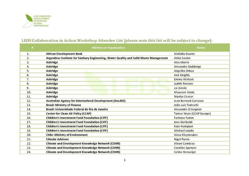 File:ListofAttendees.pdf