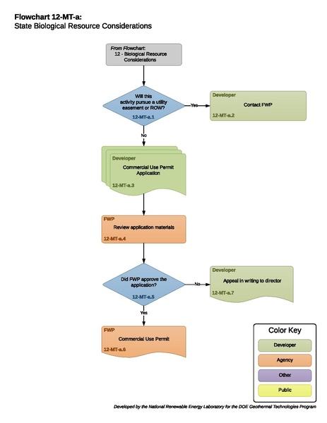 File:12MTAFloraFaunaConsiderations (2).pdf