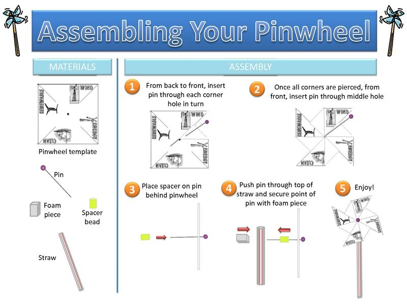 File:Pinwheel assembly activity - wind can do work.pdf