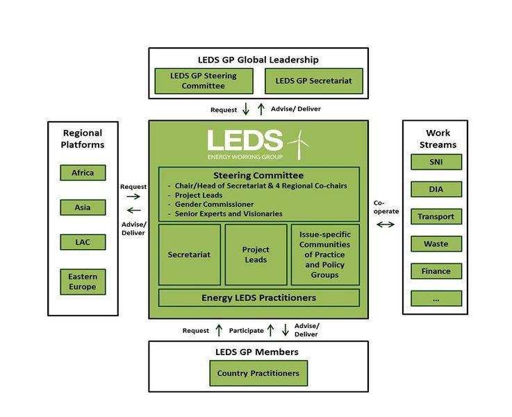 File:EWG Diagram.JPG