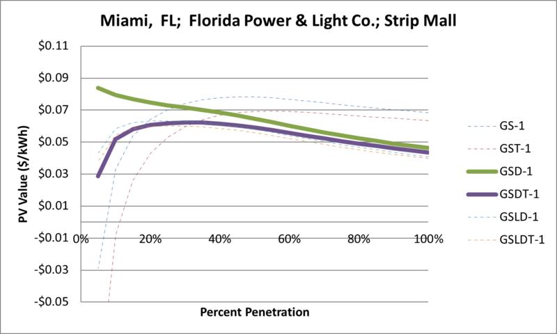 File:SVStripMall Miami FL Florida Power & Light Co..png