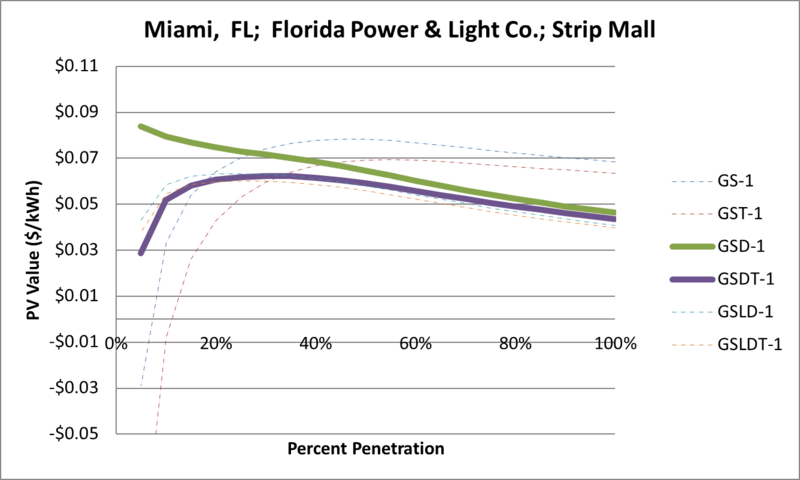 File:SVStripMall Miami FL Florida Power & Light Co..png