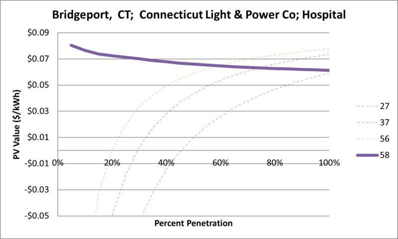 File:SVHospital Bridgeport CT Connecticut Light & Power Co.png