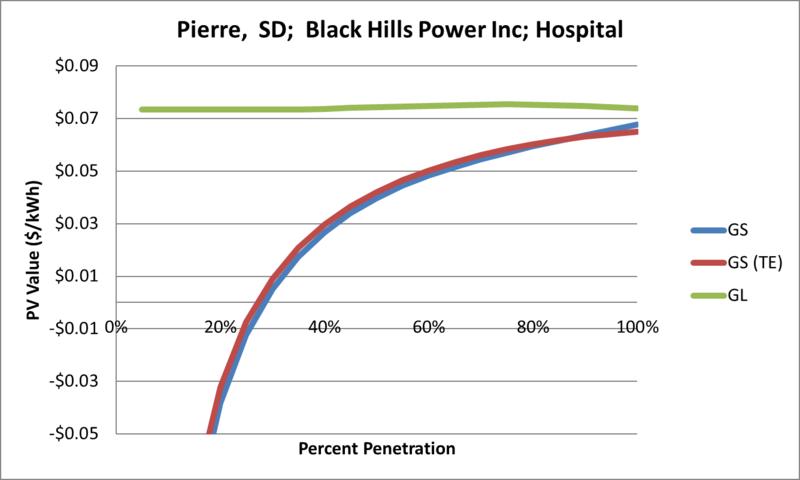 File:SVHospital Pierre SD Black Hills Power Inc.png