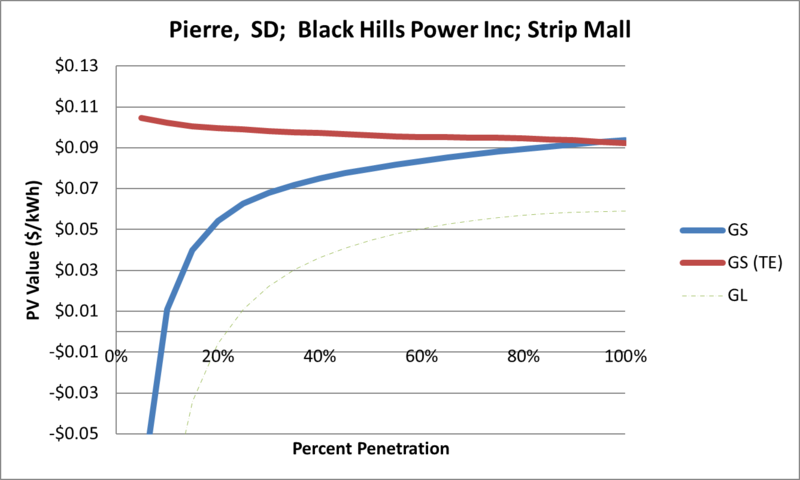 File:SVStripMall Pierre SD Black Hills Power Inc.png