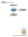 20 - H - Surrender of FERC Authorization Overview 2017-12-19.pdf