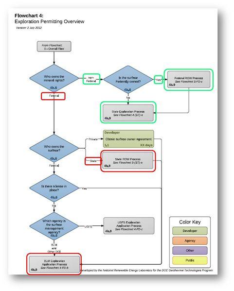 File:GRR FC example.jpg