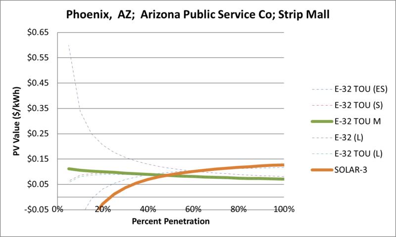 File:SVStripMall Phoenix AZ Arizona Public Service Co.png