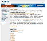 NREL Market analysis Screenshot