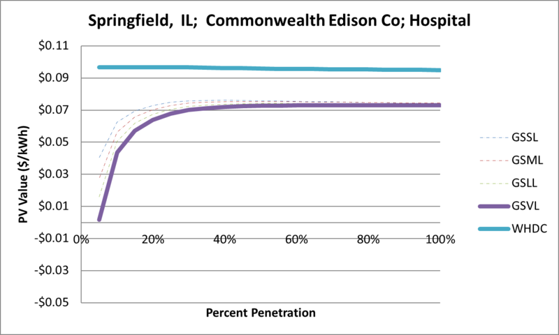 File:SVHospital Springfield IL Commonwealth Edison Co.png