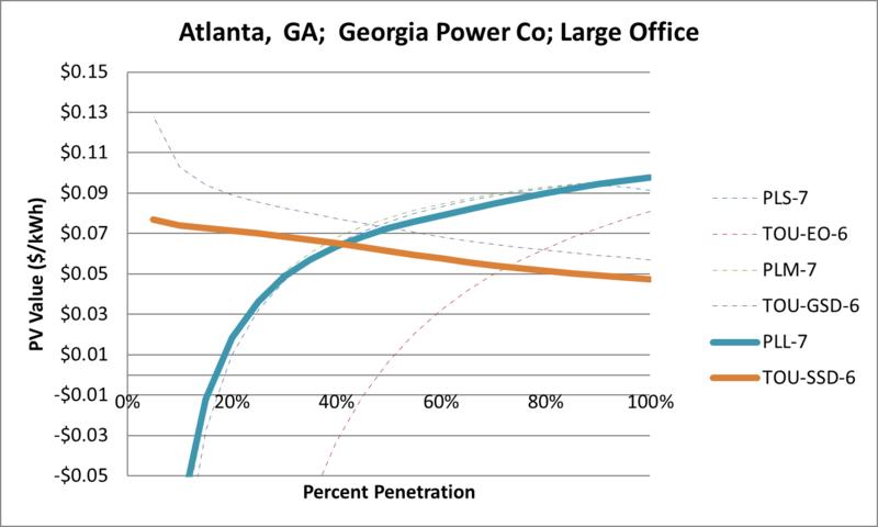 File:SVLargeOffice Atlanta GA Georgia Power Co.png