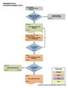 06TXAExtraLegalVehiclePermittingProcess.pdf