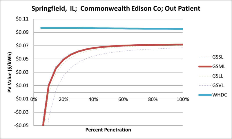 File:SVOutPatient Springfield IL Commonwealth Edison Co.png