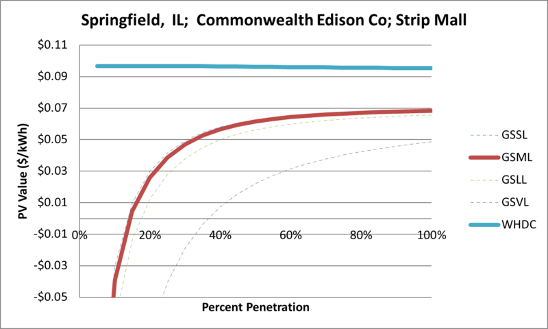 File:SVStripMall Springfield IL Commonwealth Edison Co.png