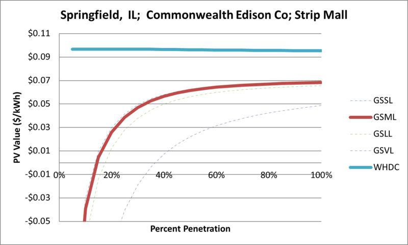 File:SVStripMall Springfield IL Commonwealth Edison Co.png