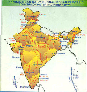 India Solar Project